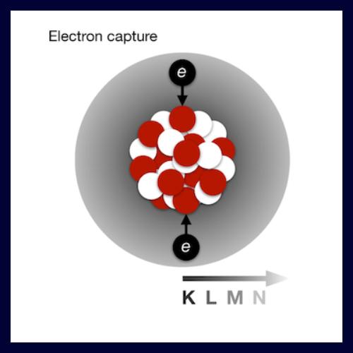Neutrino double-electron capture